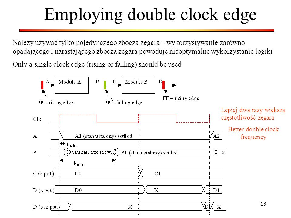 Employing double clock edge