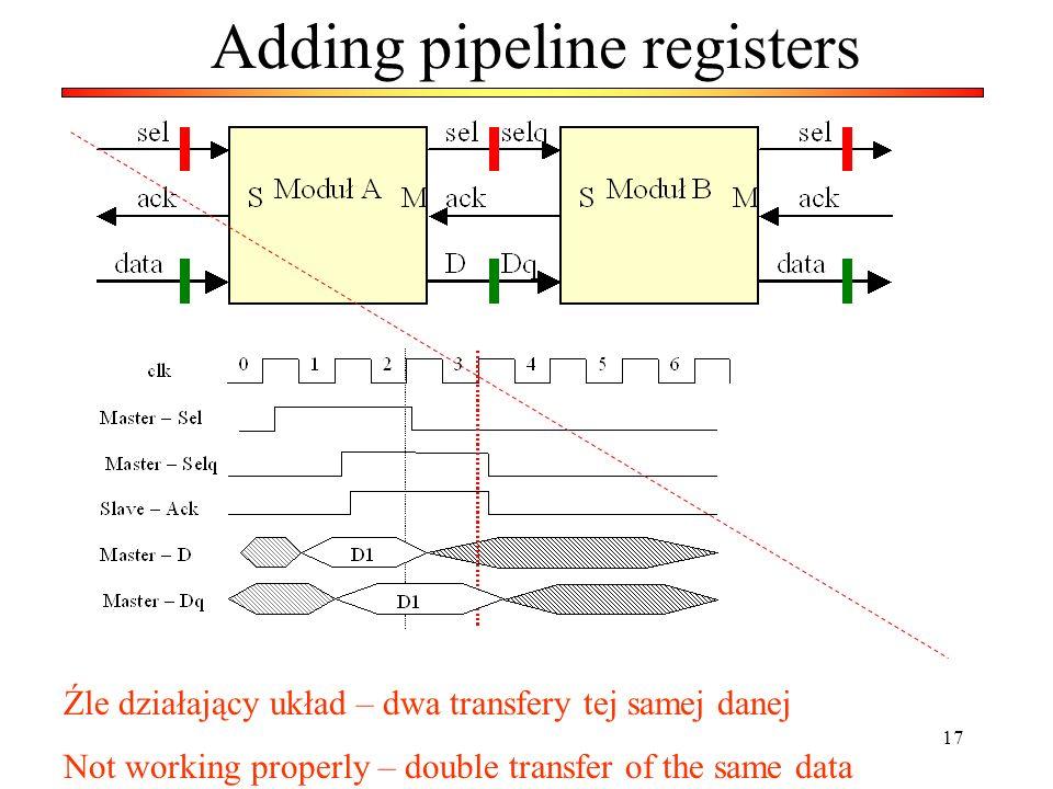 Adding pipeline registers