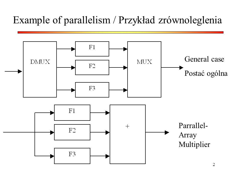 Example of parallelism / Przykład zrównoleglenia