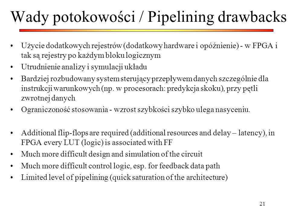 Wady potokowości / Pipelining drawbacks
