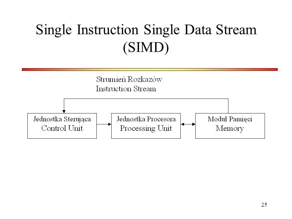 Single Instruction Single Data Stream (SIMD)
