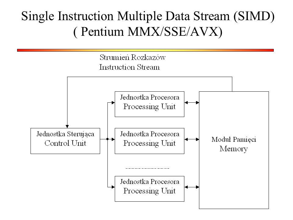 Single Instruction Multiple Data Stream (SIMD) ( Pentium MMX/SSE/AVX)