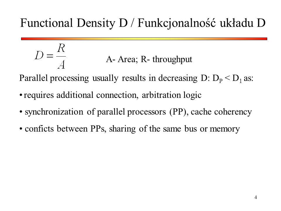 Functional Density D / Funkcjonalność układu D