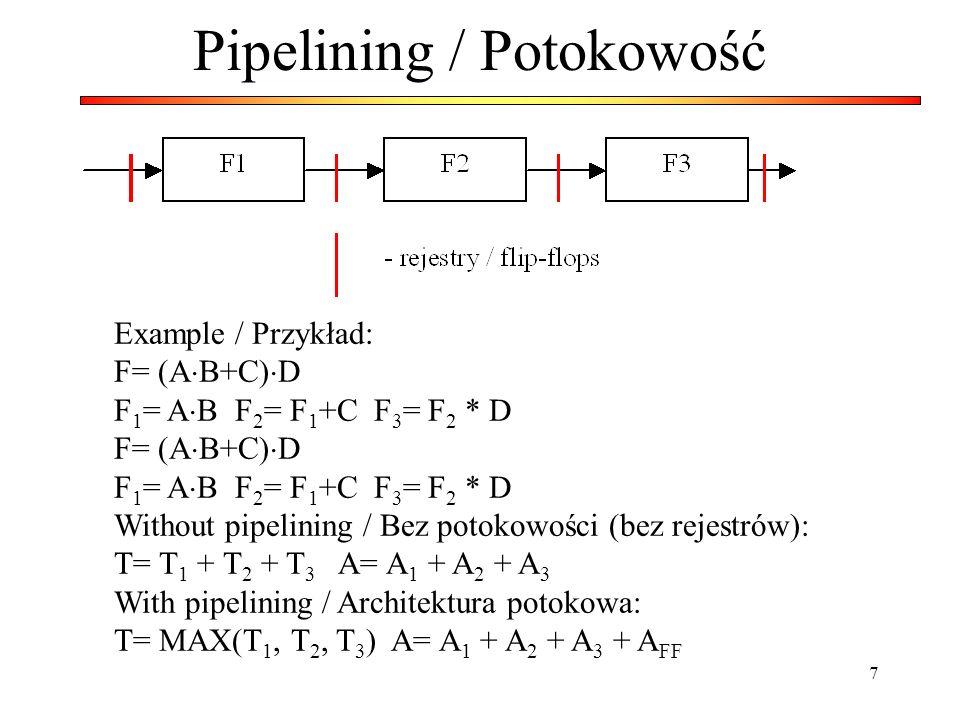Pipelining / Potokowość
