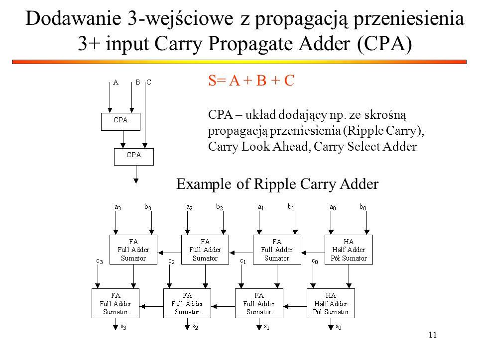 Dodawanie 3-wejściowe z propagacją przeniesienia 3+ input Carry Propagate Adder (CPA)