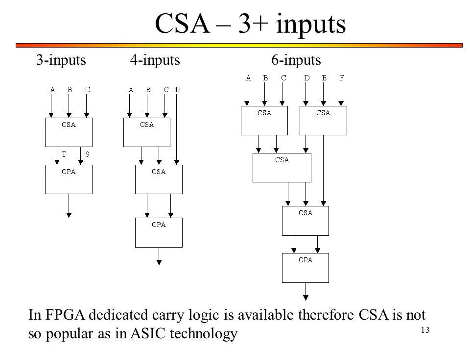 CSA – 3+ inputs 3-inputs 4-inputs 6-inputs