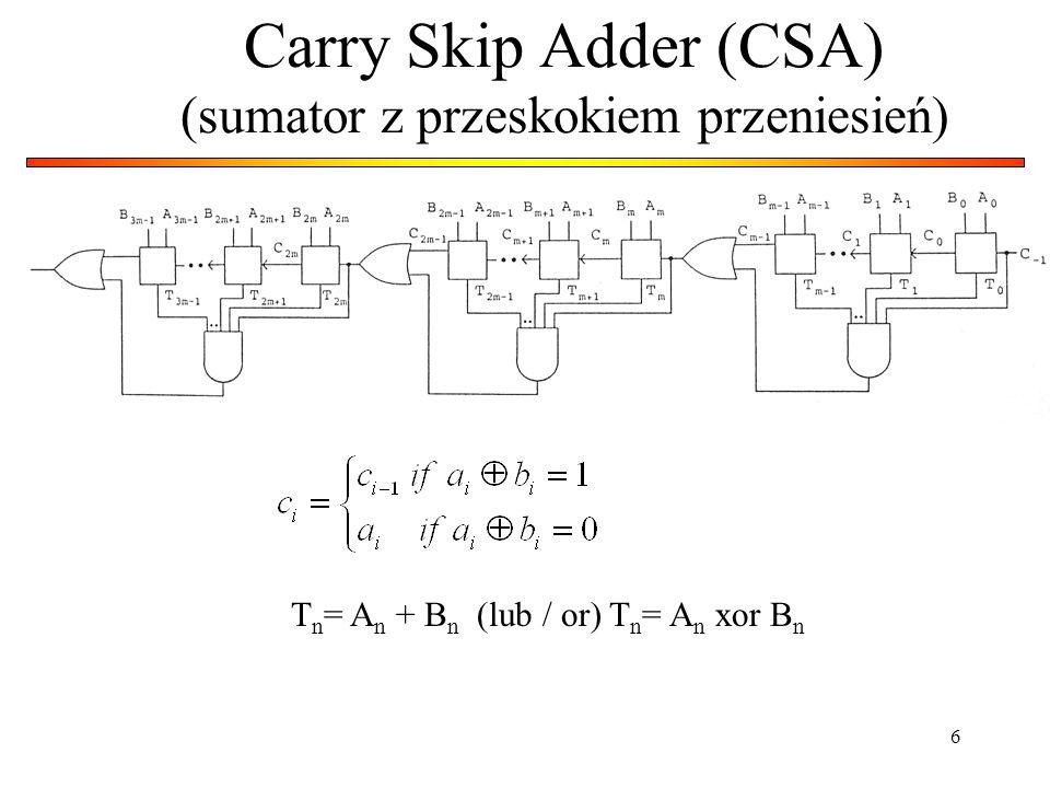 Carry Skip Adder (CSA) (sumator z przeskokiem przeniesień)