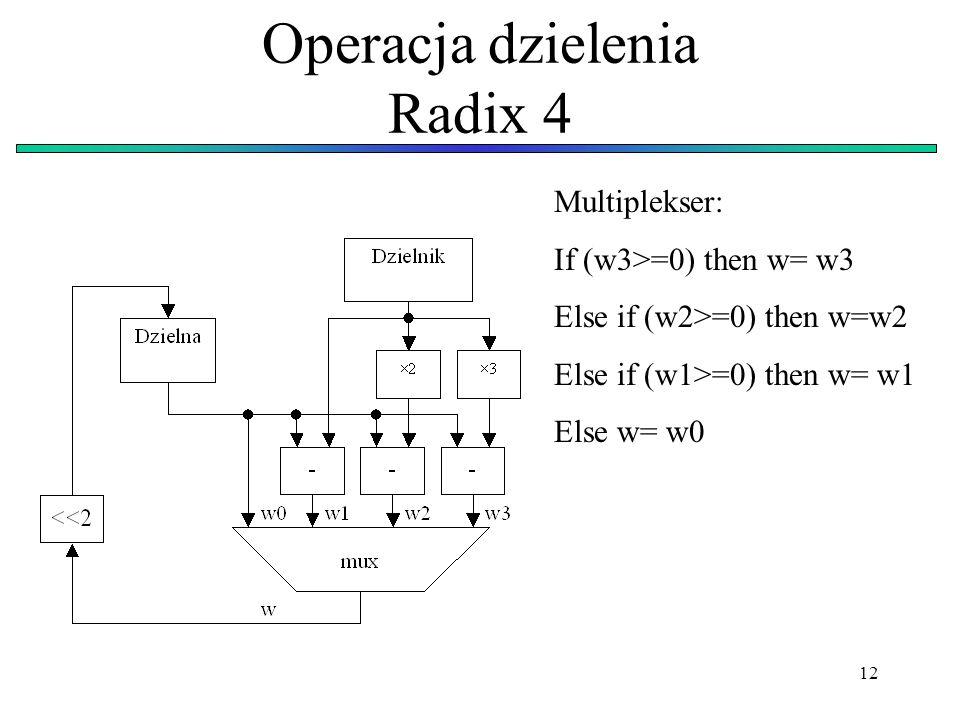 Operacja dzielenia Radix 4