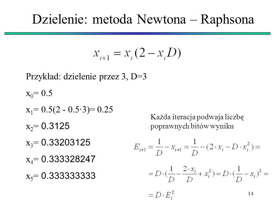 Dzielenie: metoda Newtona – Raphsona