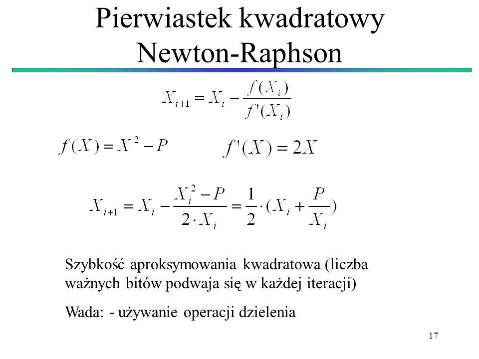 Pierwiastek kwadratowy Newton-Raphson