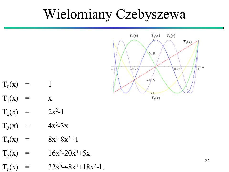 Wielomiany Czebyszewa