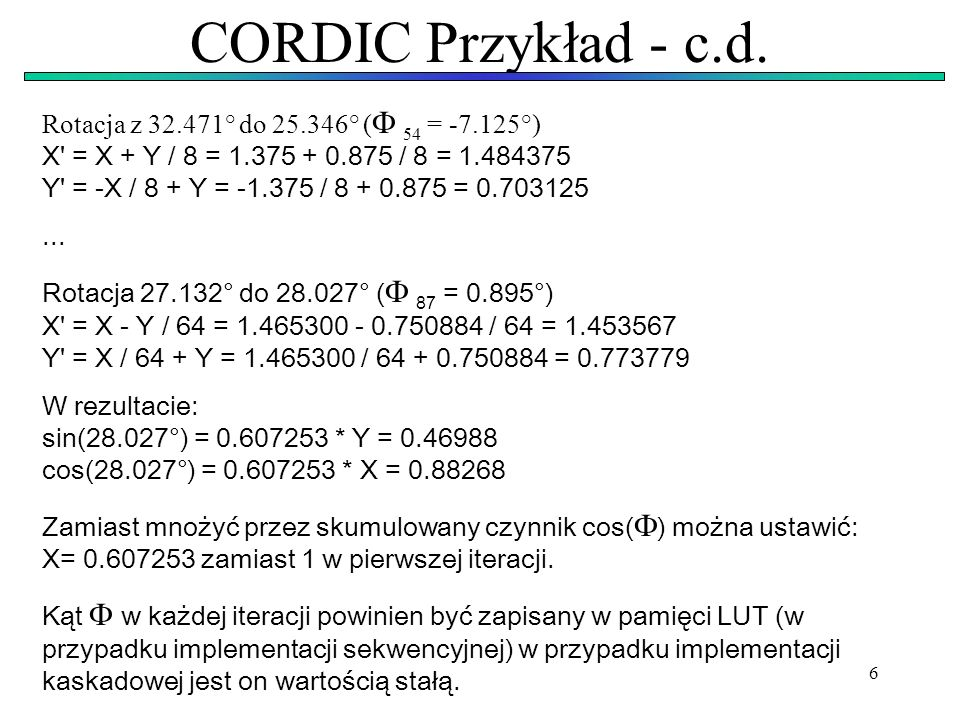 CORDIC Przykład - c.d.