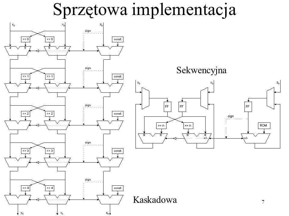 Sprzętowa implementacja