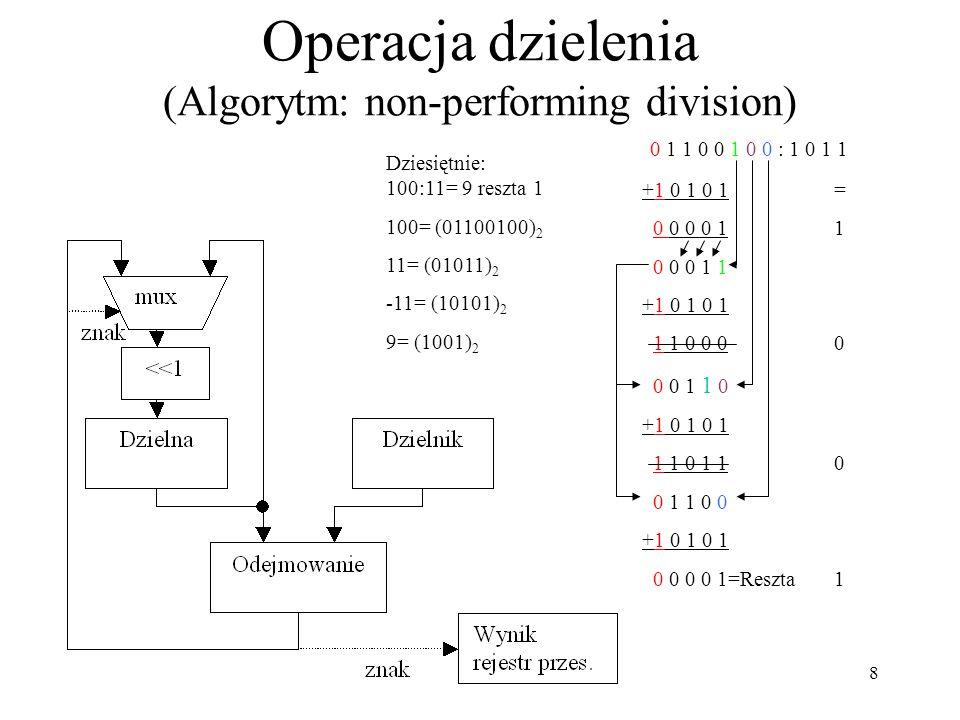 Operacja dzielenia (Algorytm: non-performing division)