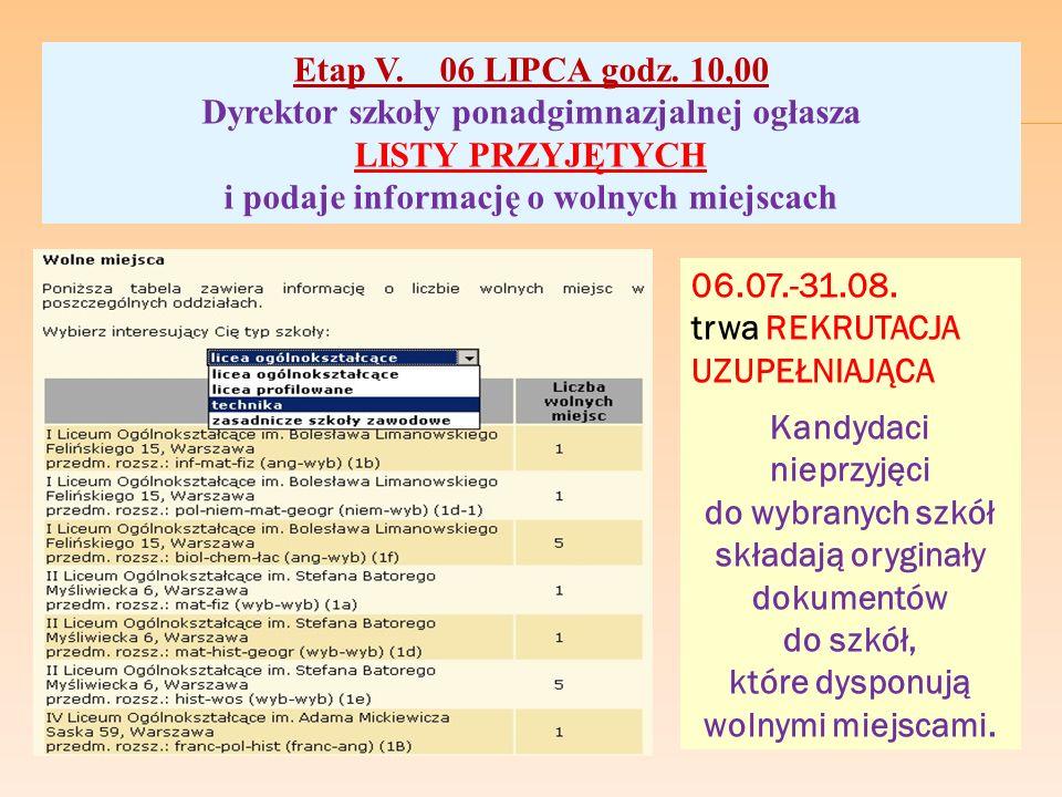 Etap V. 06 LIPCA godz. 10,00 Dyrektor szkoły ponadgimnazjalnej ogłasza LISTY PRZYJĘTYCH i podaje informację o wolnych miejscach.