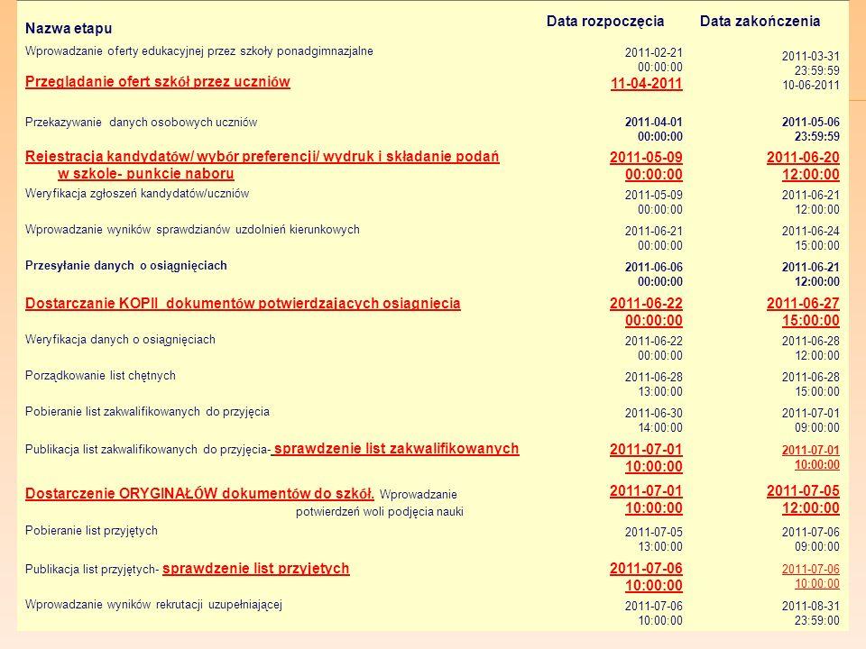 Przeglądanie ofert szkół przez uczniów 11-04-2011
