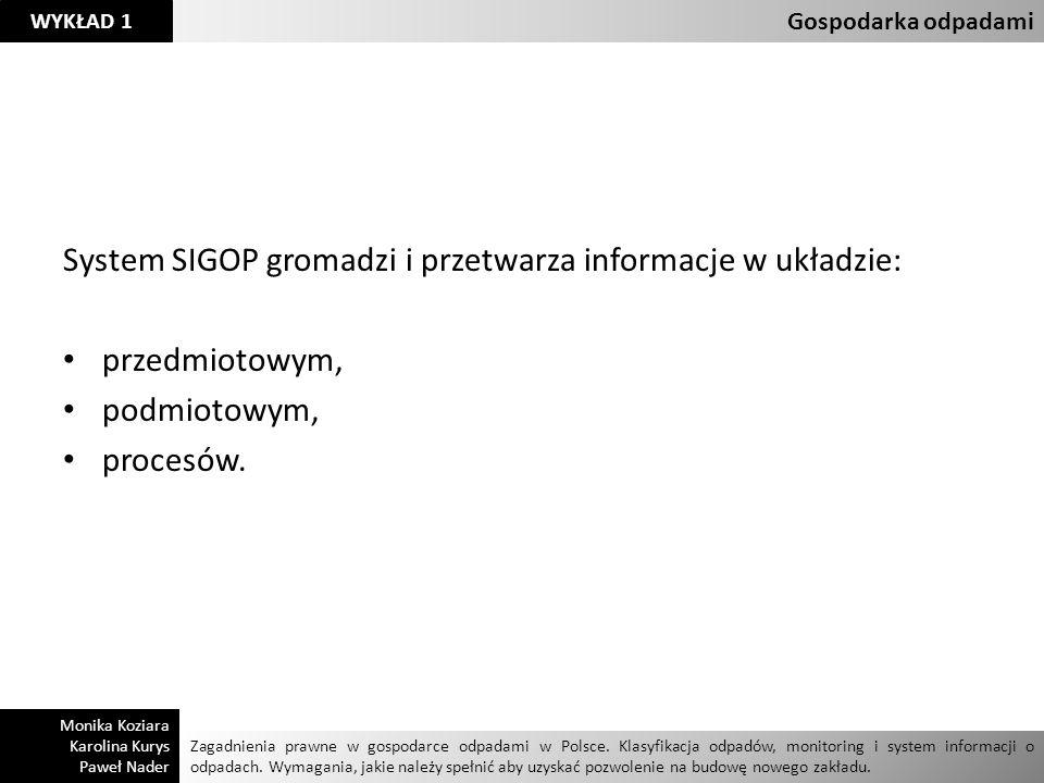 System SIGOP gromadzi i przetwarza informacje w układzie: