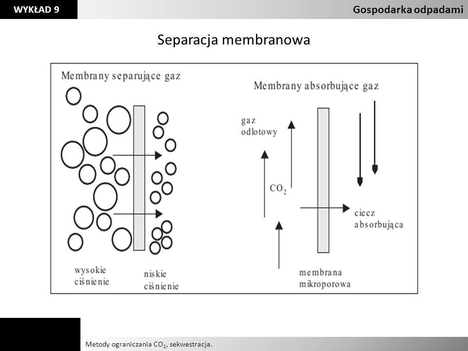 Separacja membranowa Gospodarka odpadami Agnieszka Kelman