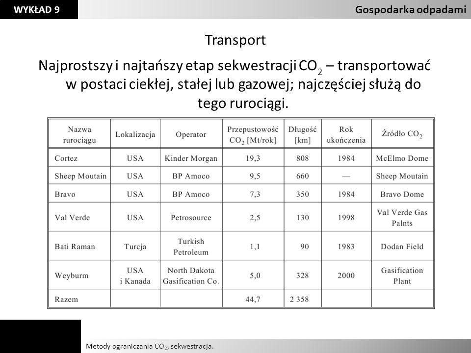 Gospodarka odpadami Transport.