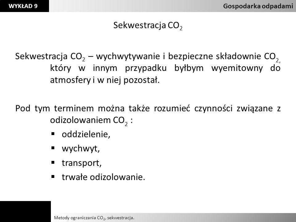 Gospodarka odpadami Sekwestracja CO2.