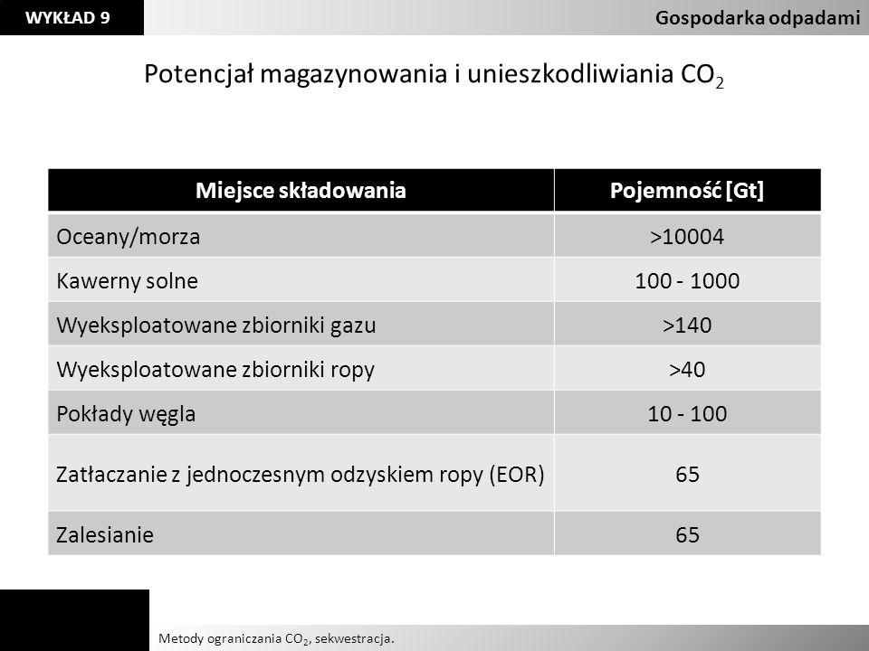 Potencjał magazynowania i unieszkodliwiania CO2