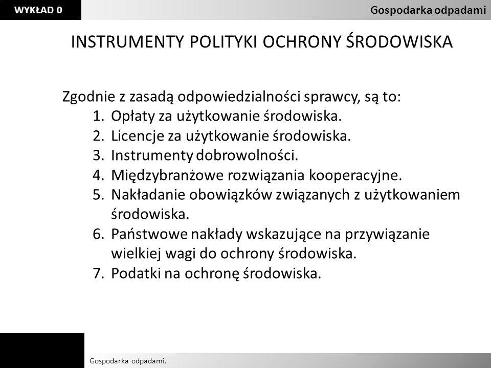 INSTRUMENTY POLITYKI OCHRONY ŚRODOWISKA