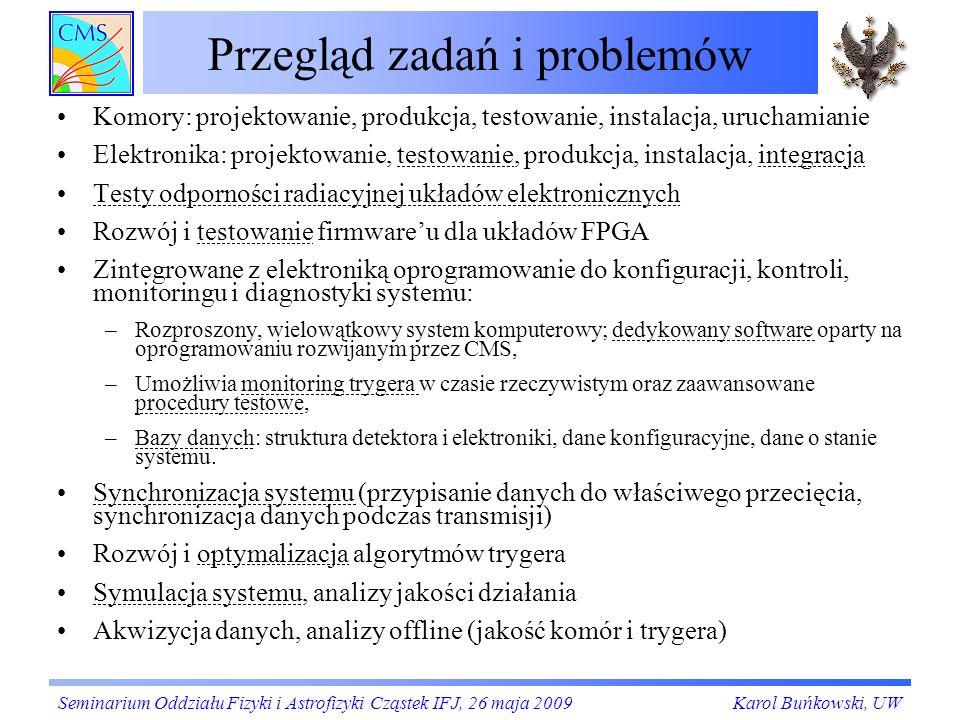 Przegląd zadań i problemów