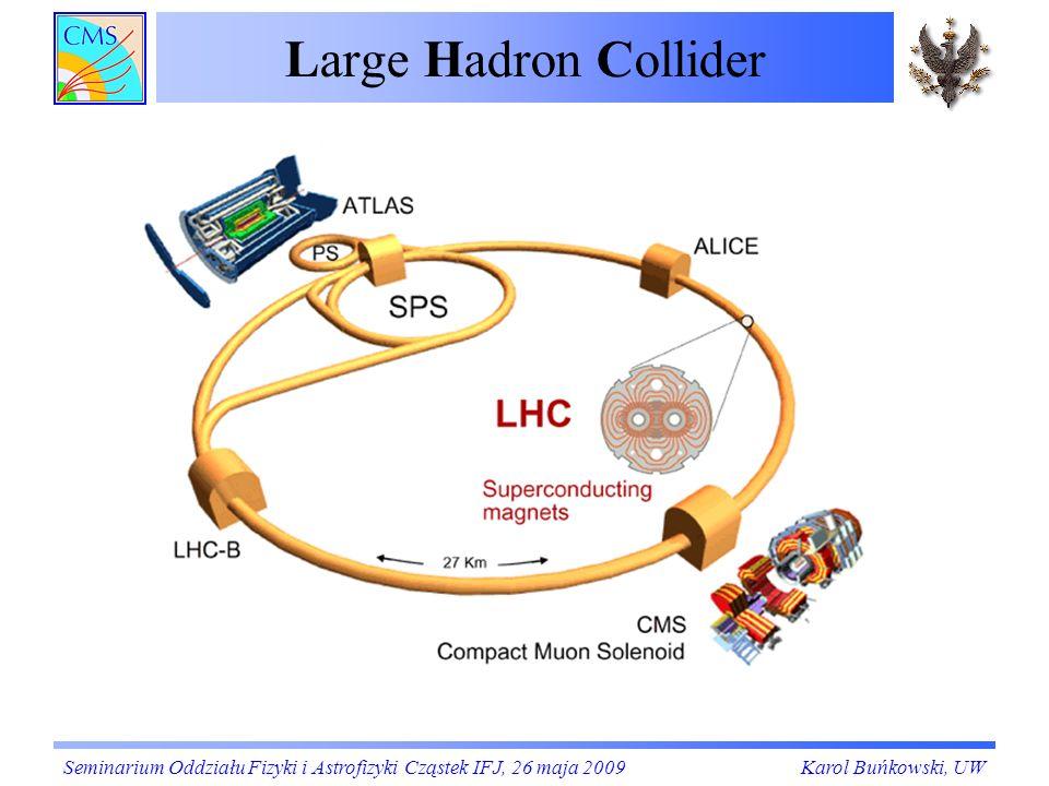 Large Hadron Collider Detektor CMS jest jednym z 4 detektorów pracujących przy akceleratorze LHC.