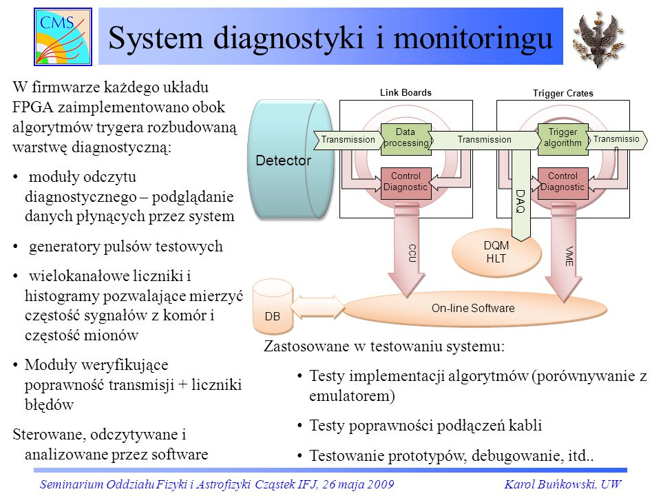 System diagnostyki i monitoringu