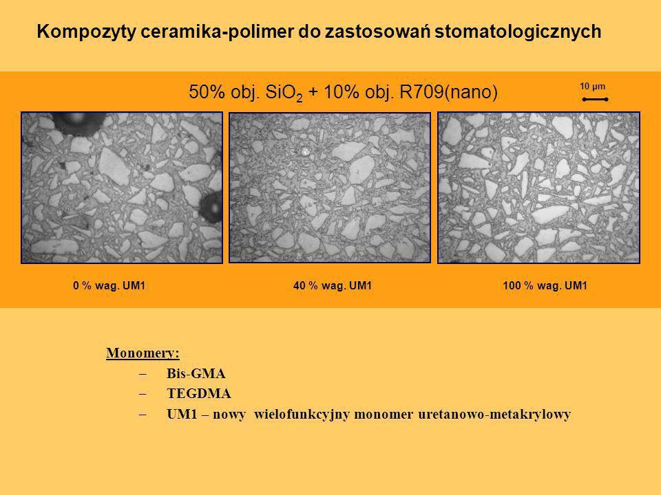 Kompozyty ceramika-polimer do zastosowań stomatologicznych