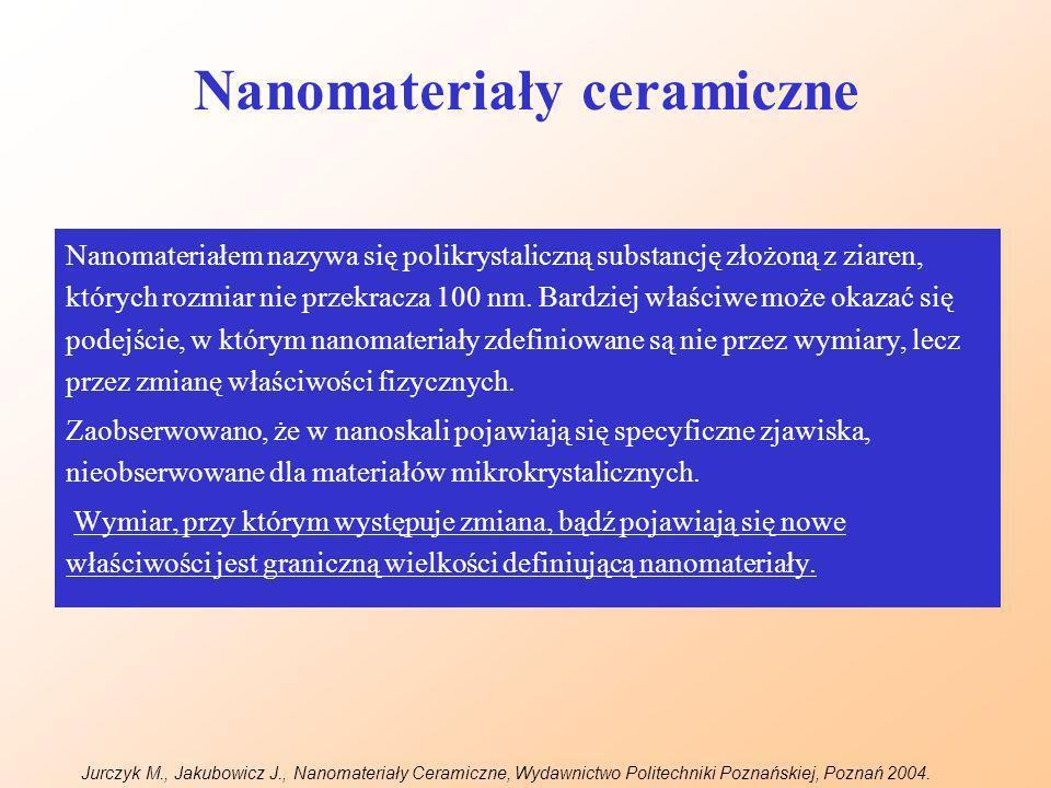 Nanomateriały ceramiczne