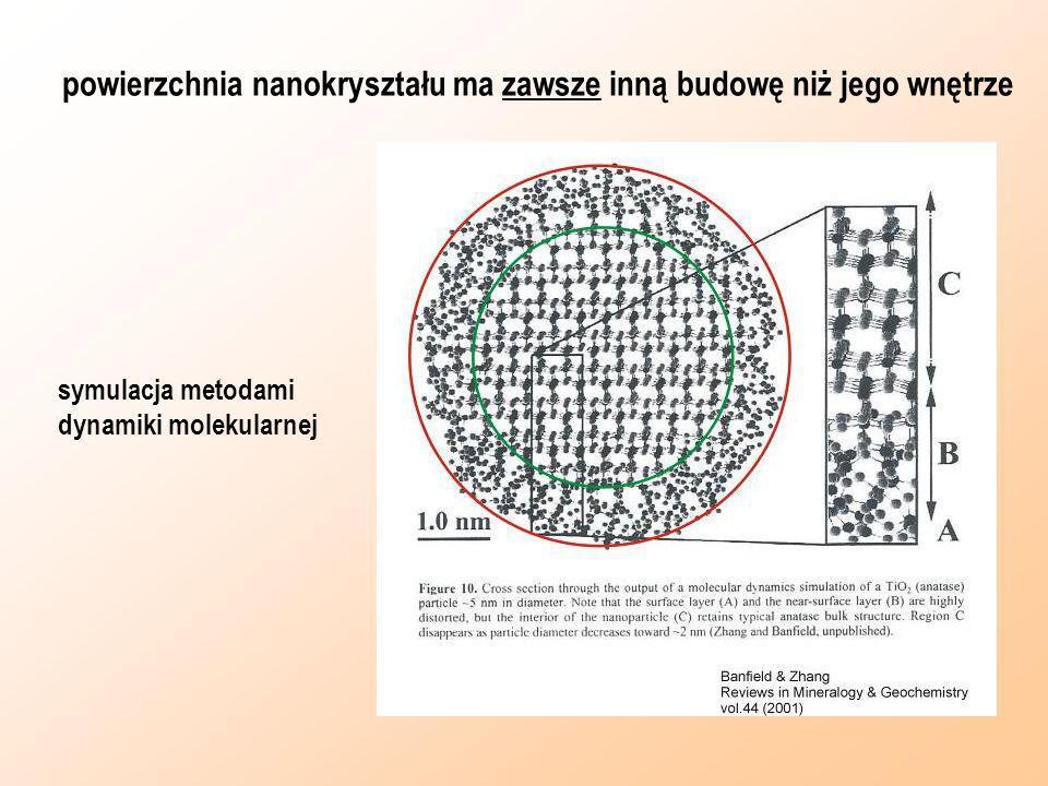 powierzchnia nanokryształu ma zawsze inną budowę niż jego wnętrze