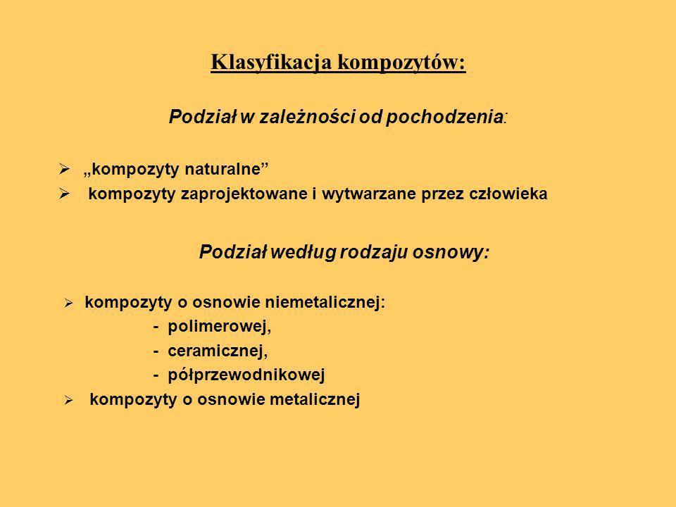 Klasyfikacja kompozytów: