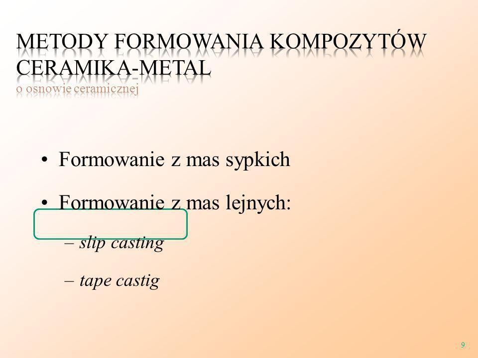 Metody Formowania kompozytów ceramika-metal o osnowie ceramicznej