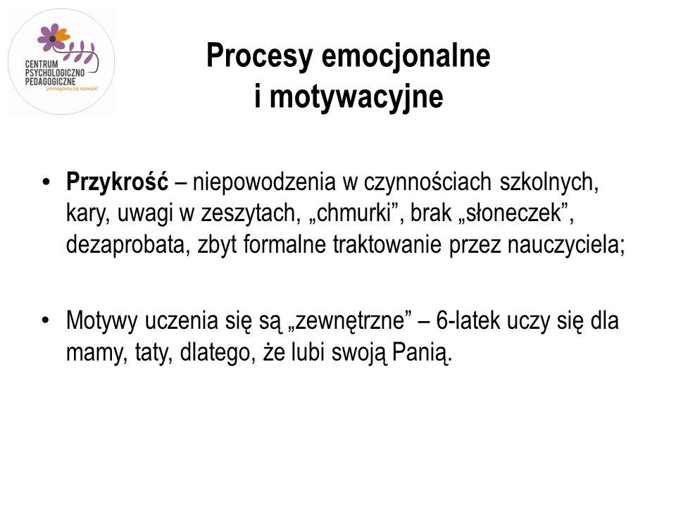 Procesy emocjonalne i motywacyjne