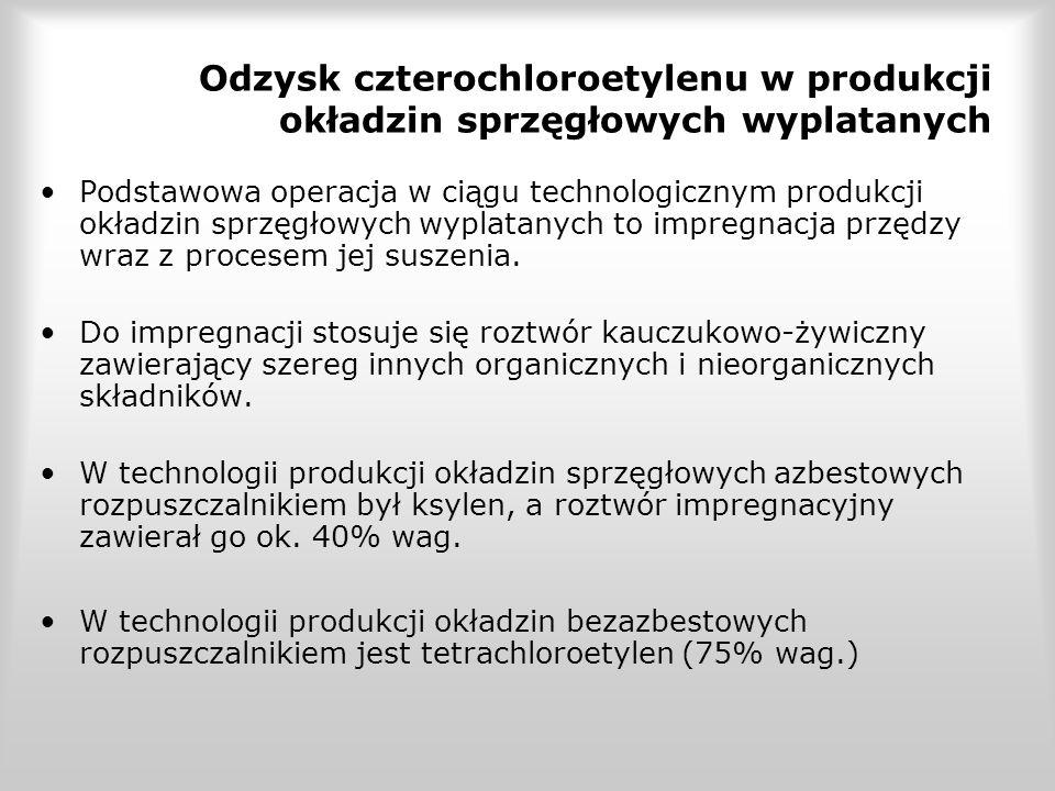 Odzysk czterochloroetylenu w produkcji okładzin sprzęgłowych wyplatanych