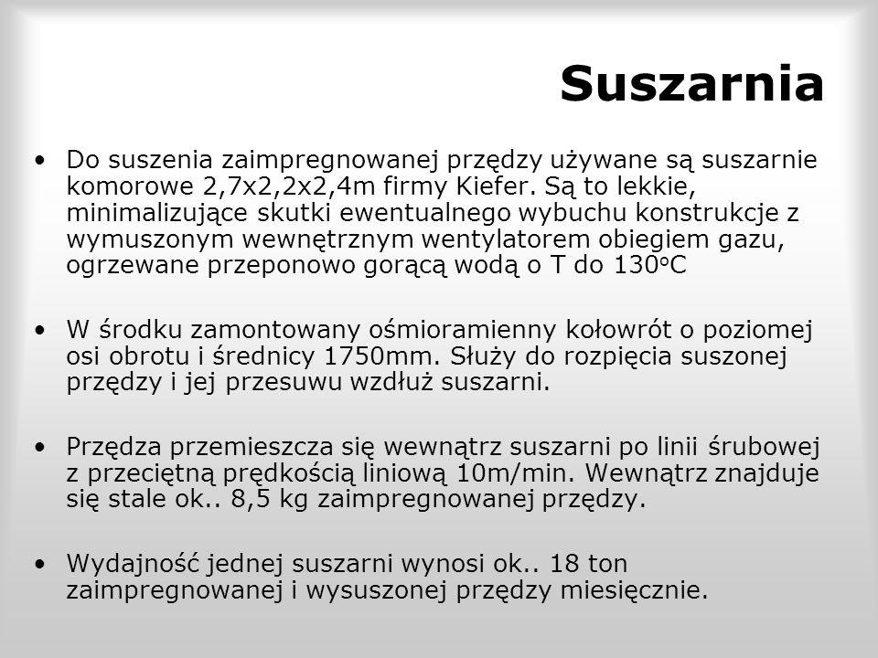 Suszarnia