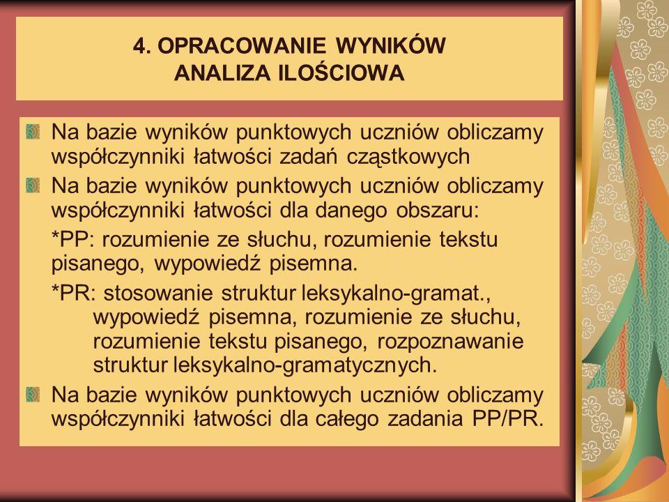 4. OPRACOWANIE WYNIKÓW ANALIZA ILOŚCIOWA