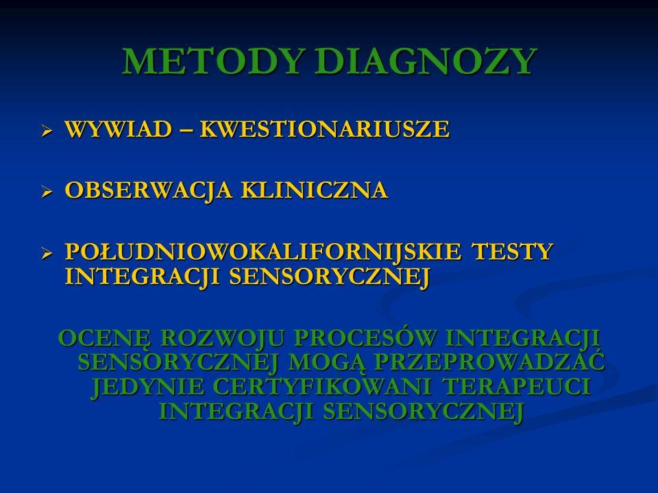 METODY DIAGNOZY WYWIAD – KWESTIONARIUSZE OBSERWACJA KLINICZNA