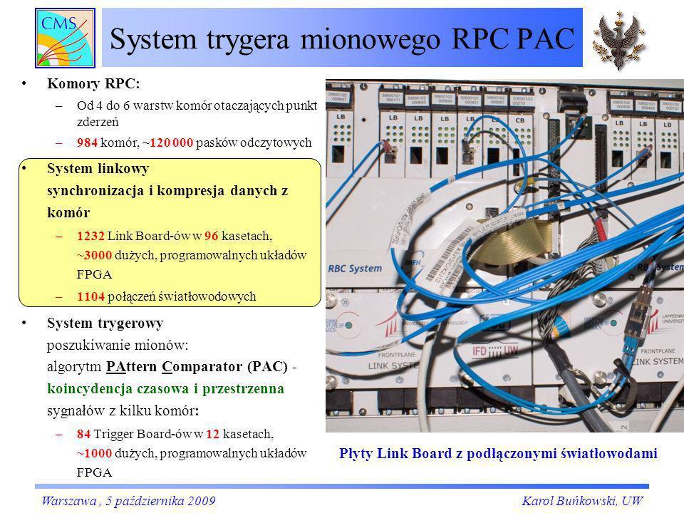 System trygera mionowego RPC PAC