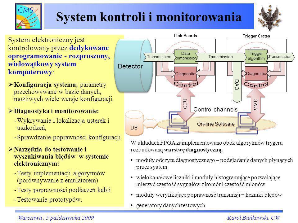System kontroli i monitorowania