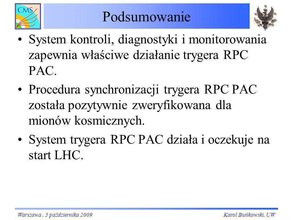 Podsumowanie System kontroli, diagnostyki i monitorowania zapewnia właściwe działanie trygera RPC PAC.