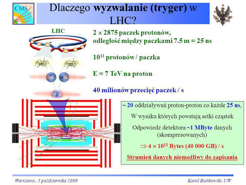 Dlaczego wyzwalanie (tryger) w LHC