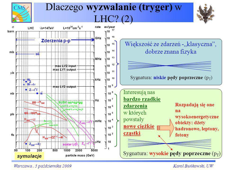 Dlaczego wyzwalanie (tryger) w LHC (2)