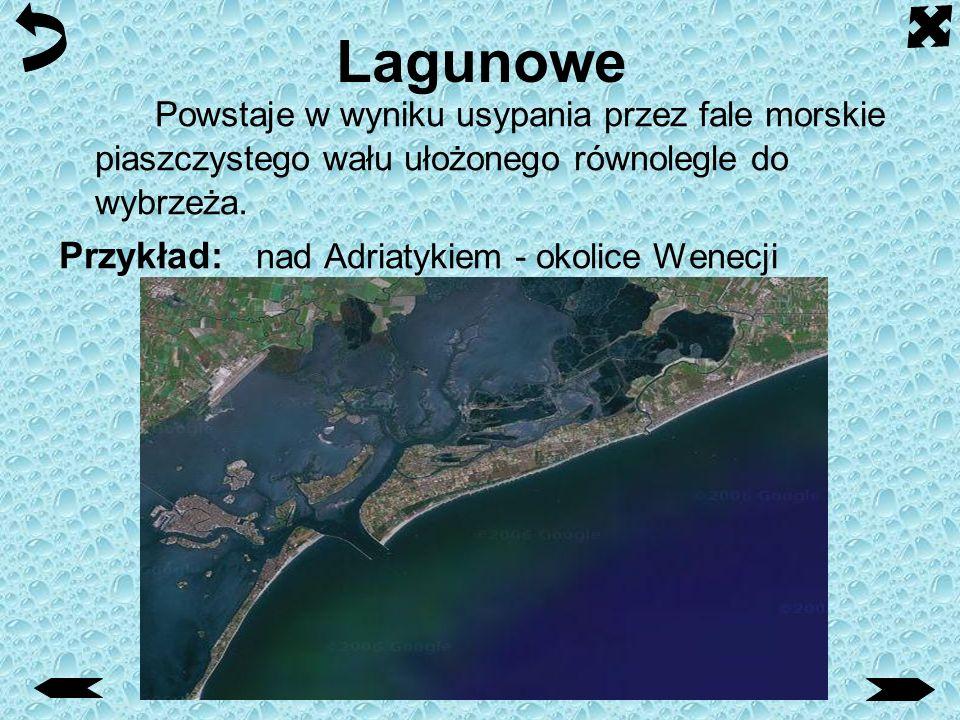 Lagunowe Powstaje w wyniku usypania przez fale morskie piaszczystego wału ułożonego równolegle do wybrzeża.