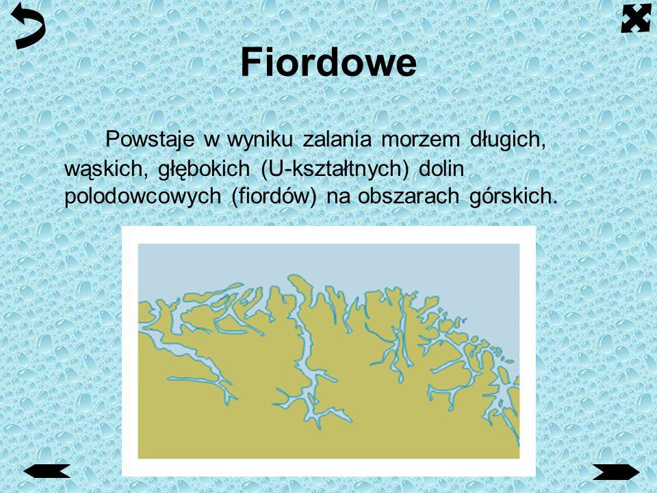 Fiordowe Powstaje w wyniku zalania morzem długich, wąskich, głębokich (U-kształtnych) dolin polodowcowych (fiordów) na obszarach górskich.