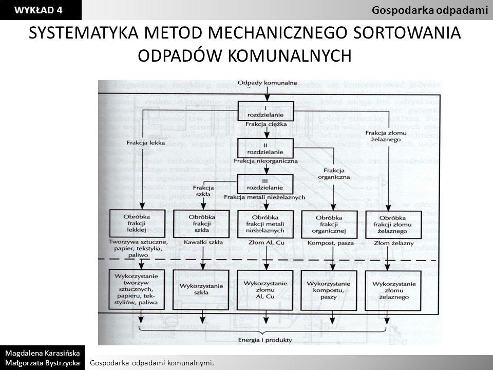 SYSTEMATYKA METOD MECHANICZNEGO SORTOWANIA ODPADÓW KOMUNALNYCH