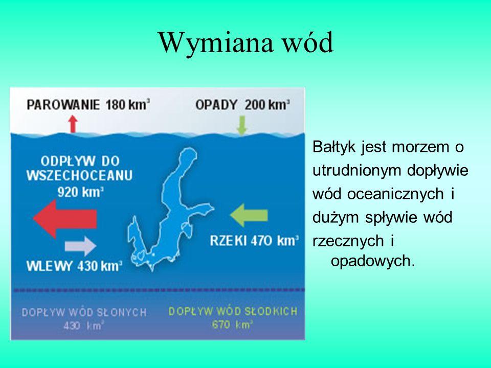 Wymiana wód Bałtyk jest morzem o utrudnionym dopływie wód oceanicznych i dużym spływie wód rzecznych i opadowych.