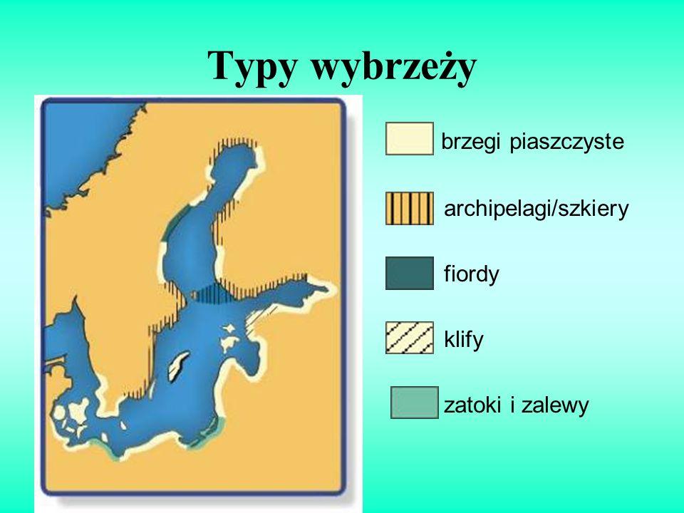 Typy wybrzeży brzegi piaszczyste archipelagi/szkiery fiordy klify