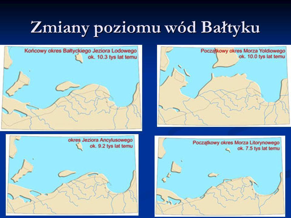 Zmiany poziomu wód Bałtyku